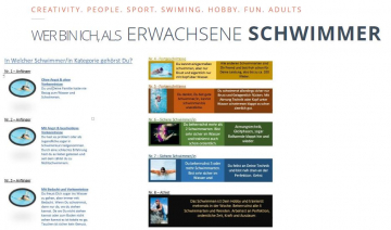 schwimmerkategorie